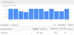 Google Stats for exact match domain